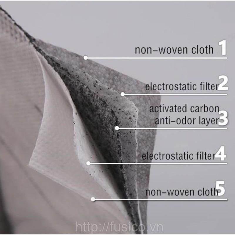 Cấu tạo chi tiết 5 lớp lọc khẩu trang lọc bụi 3m 9541v kn95