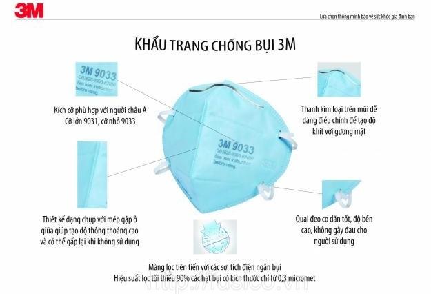 Thiết kế chi tiết khẩu trang 3M 9033