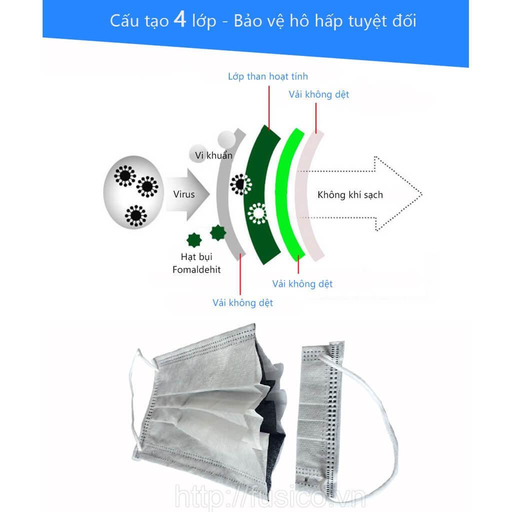 Cấu tạo khẩu trang y tế than hoạt tính 4 lớp