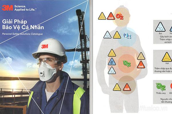 Tổng quan giải pháp bảo vệ hô hấp - Khẩu trang 3M